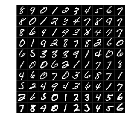 MNIST - Create a CNN from Scratch | Caffe2